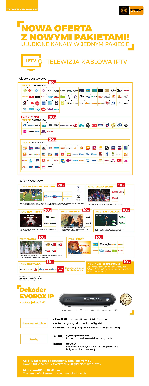 grupapolsat.pl/sites/default/files/documents/nowa_oferta_iptv_infografika.jpg
