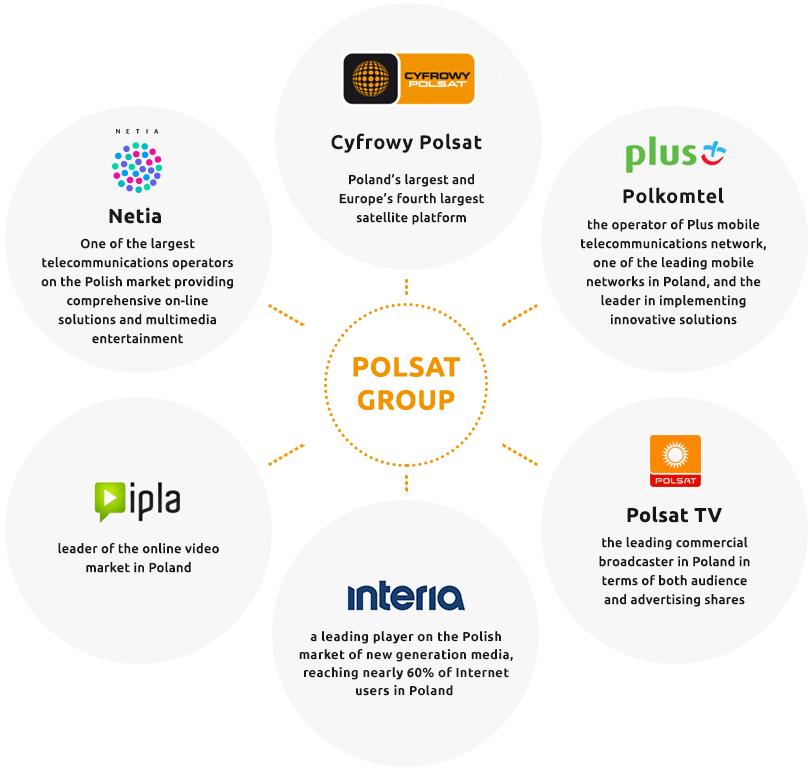 grupa_polsat_eng_0.png