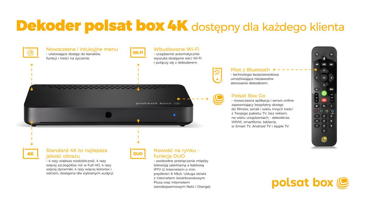 infografika_dekoder_polsat_box_4k_0.jpg