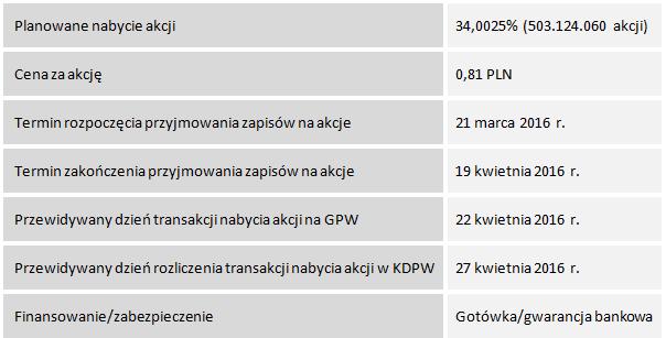 tabela_1_0.png