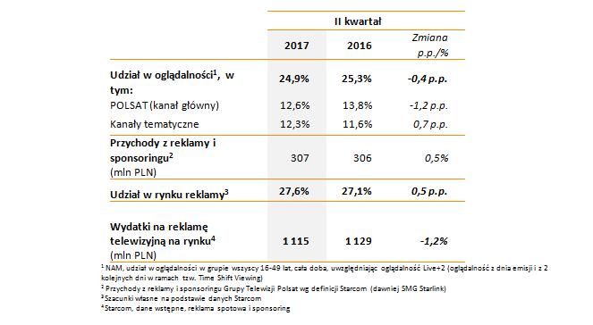 tabela_3_wyniki.png