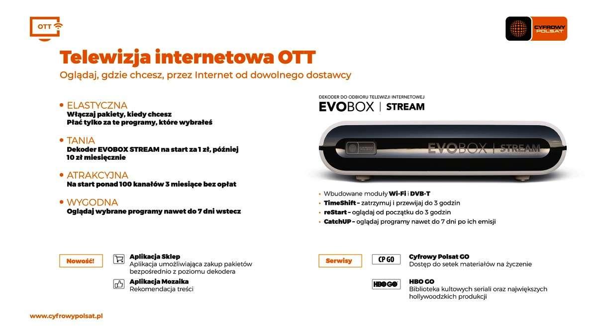 vobox_stream_ott_infografika_06a.jpg