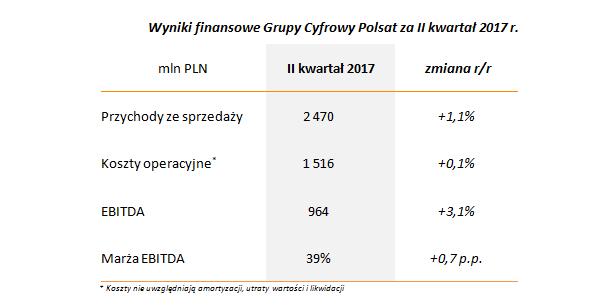 wyniki-finansowe_6.png