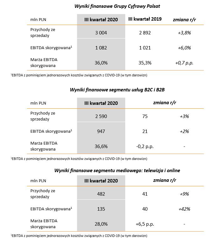 wyniki_finansowe_1.png