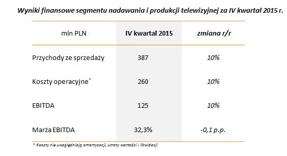 wyniki_finansowe_seg_nadaw_i_produkcji_t