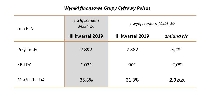 wyniki_finansowe_tab_3.png